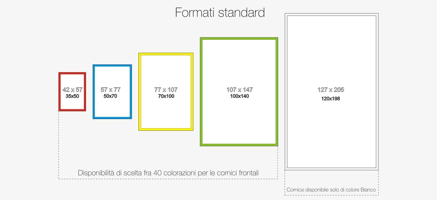 Pannello luminoso plate e lavorazione conto terzi sign for Misure standard finestre e portefinestre
