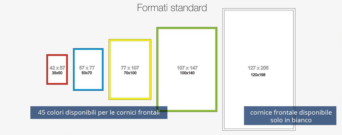 Pannelli backlight che rivoluzionano il visual for Cornici grandi dimensioni