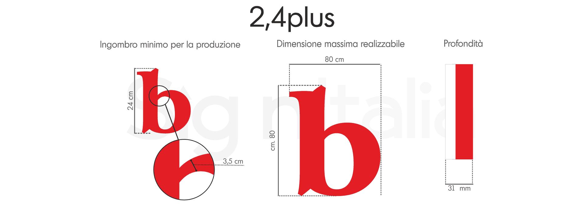 lettera 2,4 plus